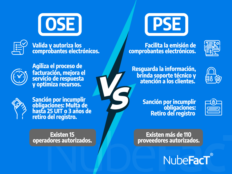 Diferencias entre un proveedor de servicios electronicos pse y un operador de servicios electronicos ose