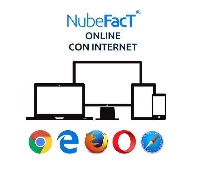 Factura electronica nubefact sunat online